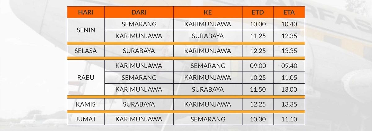 Jadwal Penerbangan Karimunjawa